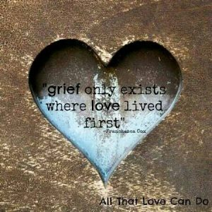 Reflections Concerning a Parent's Loss of a Child